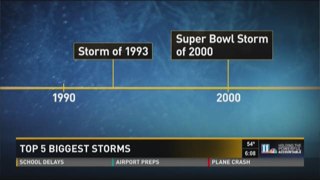 Top five winter storms to plague Atlanta