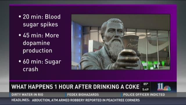 What happens 1 hour after drinking a Coke